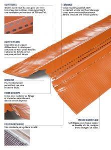 Verluchte ondervorst galva SHARK+ geplooid lood 120 mm gelakt - 2 lm rood