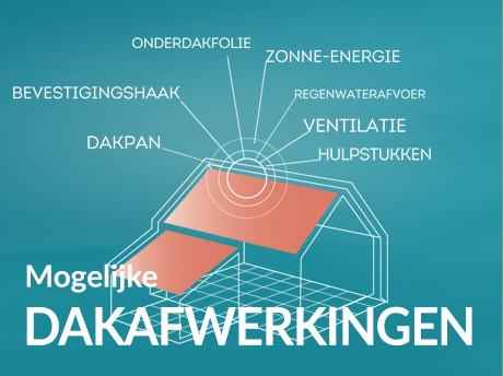 Oplossingen voor het dak
